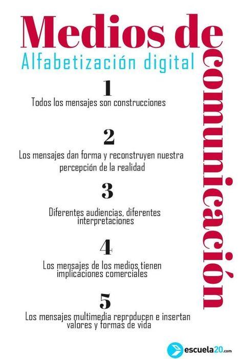 Alfabetización digital: 5 conceptos clave del Social Media | LabTIC - Tecnología y Educación | Scoop.it