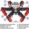 robòtica i programació