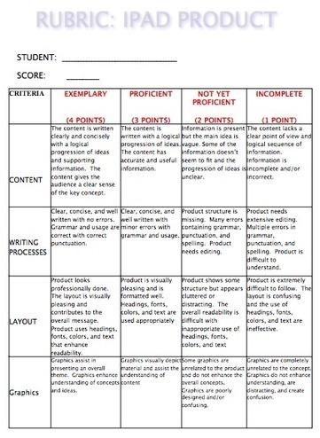 Science Explained « techchef4u | iPad Resources | Scoop.it