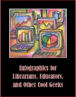 Infographics for Librarians, Educators, and Other Cool Geeks | School Library Activities | Scoop.it
