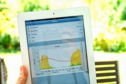 openHAB - empowering the smart home | Internet de las cosas | Scoop.it