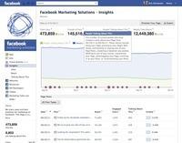 Facebook lance un format publicitaire plus social, et un nouvel outil statistique !   SocialWebBusiness   Scoop.it