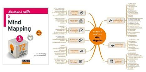 #MapSommaire : La boite à outils du Mind Mapping | Cartes mentales | Scoop.it