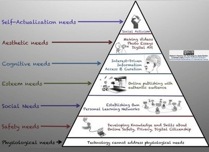 Maslow, technology and learning | Educacion, ecologia y TIC | Scoop.it