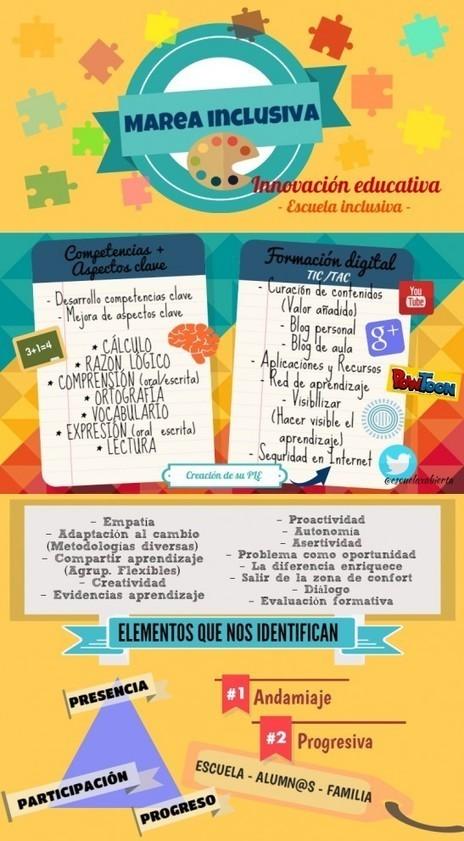 Marea inclusiva: ¡Por una escuela abierta! | El Blog de Educación y TIC | APRENDIZAJE | Scoop.it