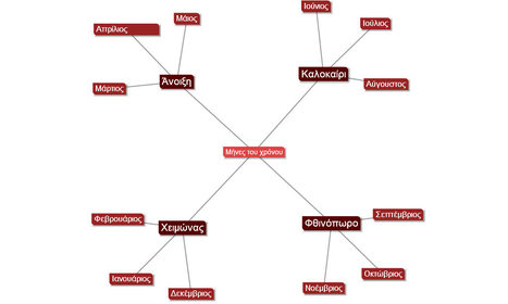text 2 mind map the text to mind map co