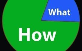 In SEO, It's Not What You Do, It's How You Do It | Internet marketing | Scoop.it
