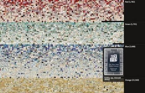 La bibliothèque publique de New York met en ligne 180.000 images libres de droit et incite à leur réutilisation créative | Humanidades digitales | Scoop.it