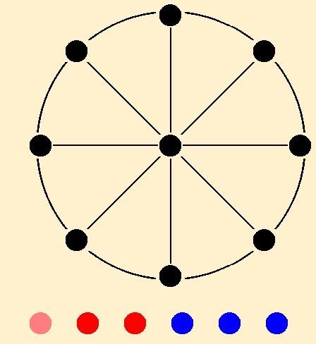 Roman board game - Merels | Latin.resources.useful | Scoop.it