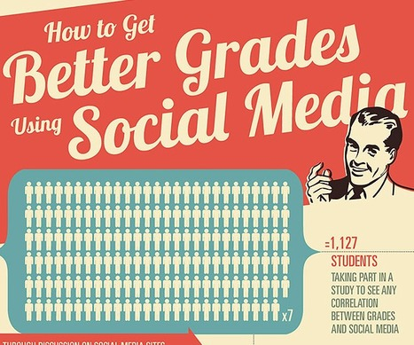 How to get better grades using social media | social networking & learning | Scoop.it
