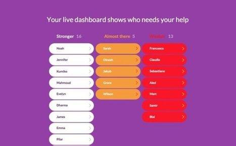 Quizalize. Plateforme pour créer jeux et questionnaires | Ma boîte à outils | Scoop.it