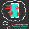 Mobile Learning Resources