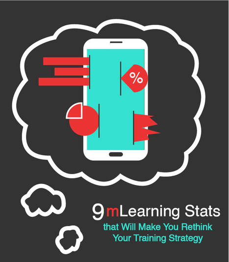 Mobile Learning Stats that Will Make You Rethink Your Training Strategy   Mobile Learning News and Views   Scoop.it