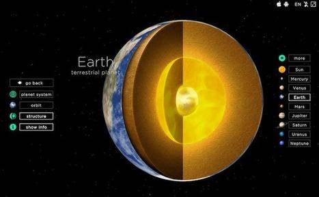 Solar System Scope, simulador del Sistema Solar | Rincón didáctico de CCSS, Geografía e Historia | Recursos Educativos para ESO, Geografía e Historia | Scoop.it