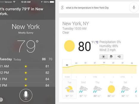 Google Now tops Siri at accuracy, says analyst - CNET | Cibereducação | Scoop.it