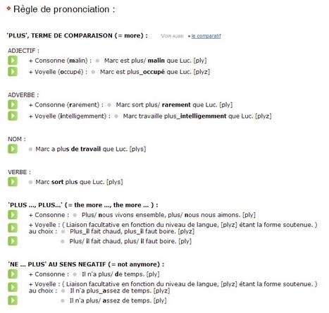 La prononciation de PLUS - Exercice audio  niveau A2   Remue-méninges FLE   Scoop.it