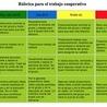 Nuevas metodologías de Enseñanza Aprendizaje