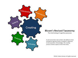 A great blog | How Many Ways Can We Describe and Revise Bloom's Taxonomy? | Scoop.it