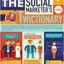 The Social Marketer's Urban Twictionary [Infographic]   Beyond Marketing   Scoop.it