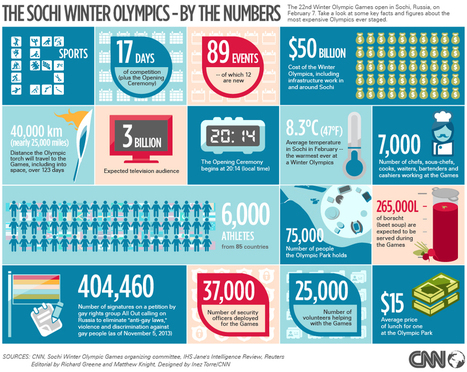Sochi 2014: Russia's numbers game | Web 2.0 Tools in the EFL Classroom | Scoop.it