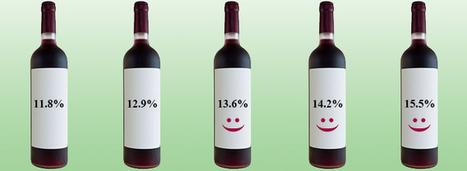 Cabernet Taste Test Identifies Ideal Alcohol Level | Vitabella Wine Daily Gossip | Scoop.it