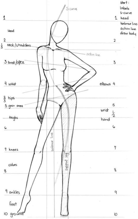 Fashion Sketches - Drawing Reference Guide | Drawing References and Resources | Scoop.it