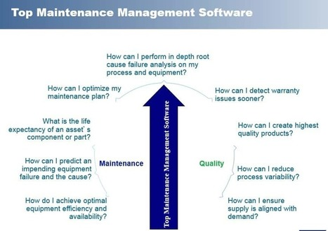 Top 26 Maintenance Management Software - Compare Reviews 5172e2c81
