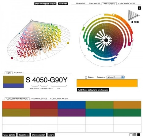 Design Resources: Web-Based Color Tools | visual data | Scoop.it
