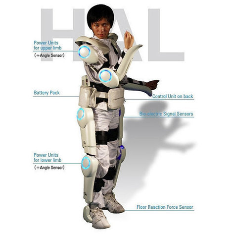 12 Advances In Medical Robotics   How will robotics change lives in the near future   Scoop.it
