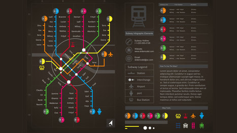 Subway Map Infographic Powerpoint Template Po