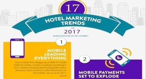 17 hotel marketing trends for 2017 | News on Tourism | Scoop.it