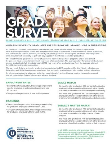 94% of ON university grads find well-paying jobs within 24 months of finishing school: survey | critical reasoning | Scoop.it