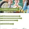 Flipping-Classroom