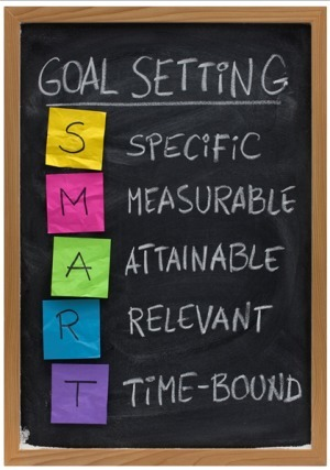 Classroom Poster:  S.M.A.R.T Goals - Classroom Posters & Charts - Edgalaxy:  Where Education and Technology Meet. | Teaching Foreign Languages | Scoop.it