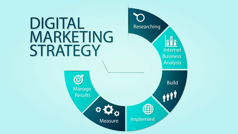 Look for Digital Marketing Services Provider ne
