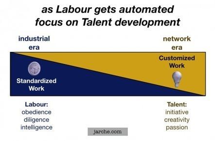 Managing Talent | Educación flexible y abierta | Scoop.it