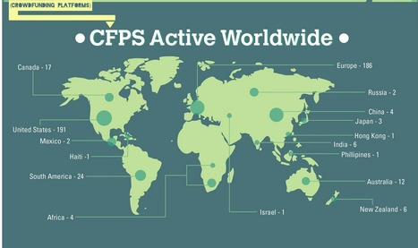 The Worldwide Crowdfunding LANDSCAPE: An Infographic | actions de concertation citoyenne | Scoop.it
