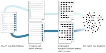 Un Data Journalisme exemplaire - La cartographie et le journalisme - | Autour de l'info doc | Scoop.it