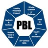 Tools for PBL