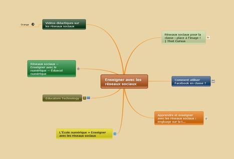 Veille informative en ligne : organisez vos liens avec Mindomo ... | Cartes mentales et heuristiques | Scoop.it