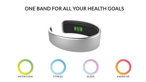 5 Health Tech Trends to Watch in 2014 - Mashable | ✪ FITNESS MAGAZINE ✪ | Scoop.it