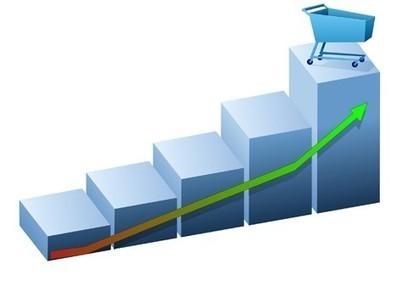 Le B to B se convertit au E-Commerce | WebZine E-Commerce &  E-Marketing - Alexandre Kuhn | Scoop.it