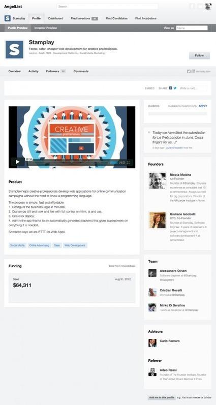 Nicola Mattina | Design your Business | Scoop.it