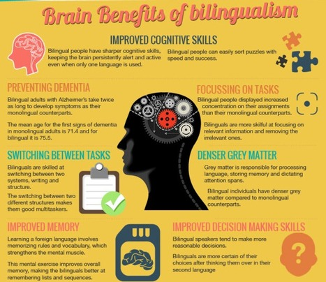 Why It's Time To Learn Another Language - Edudemic | Web 2.0 for Education | Scoop.it