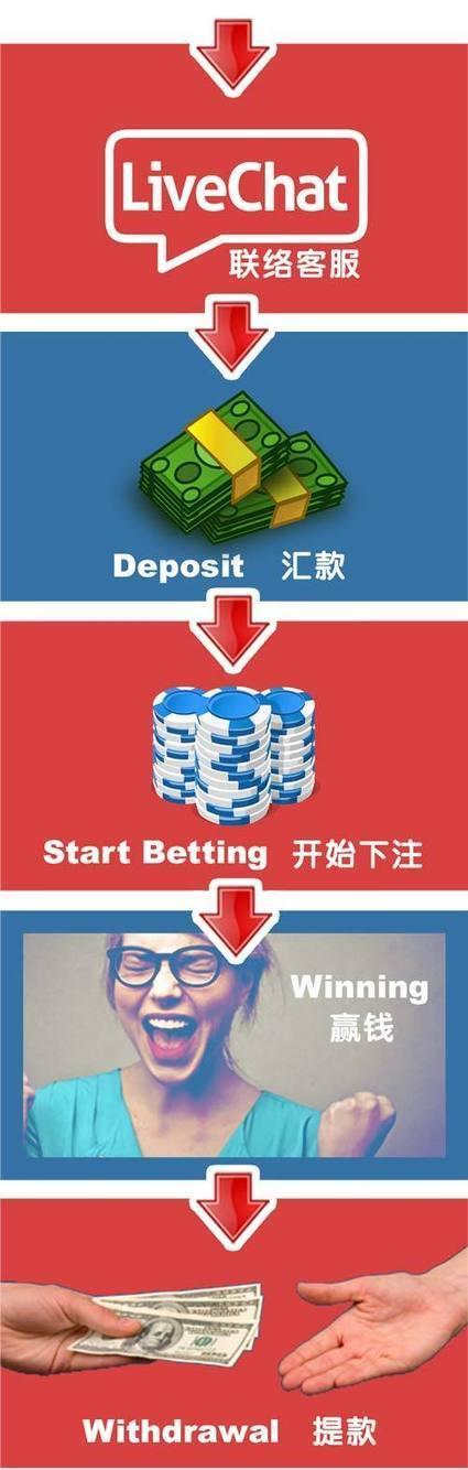 zeus slots & casino games