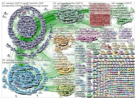 Map of open government communities generated by social network analysis of Twitter | Data Driven Intelligence | Scoop.it