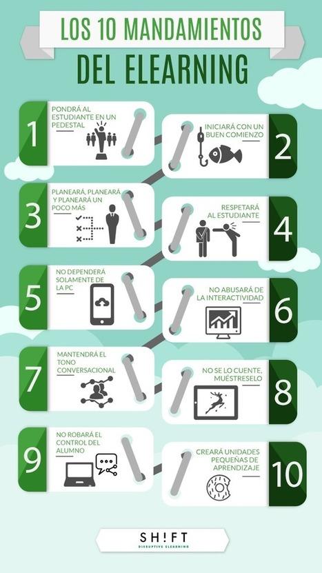 Los diez mandamientos del eLearning | Tecnologías educativas, uso de TIC en educación, modelos pedagógicos | Scoop.it