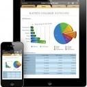 iPad: ¿La Máquina Perfecta para los Estudiantes? | Las Tabletas en Educación | Scoop.it