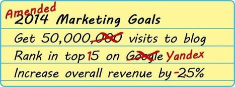 Marketing Resolutions: Moving from Lag to Lead | MarketingHits | Scoop.it