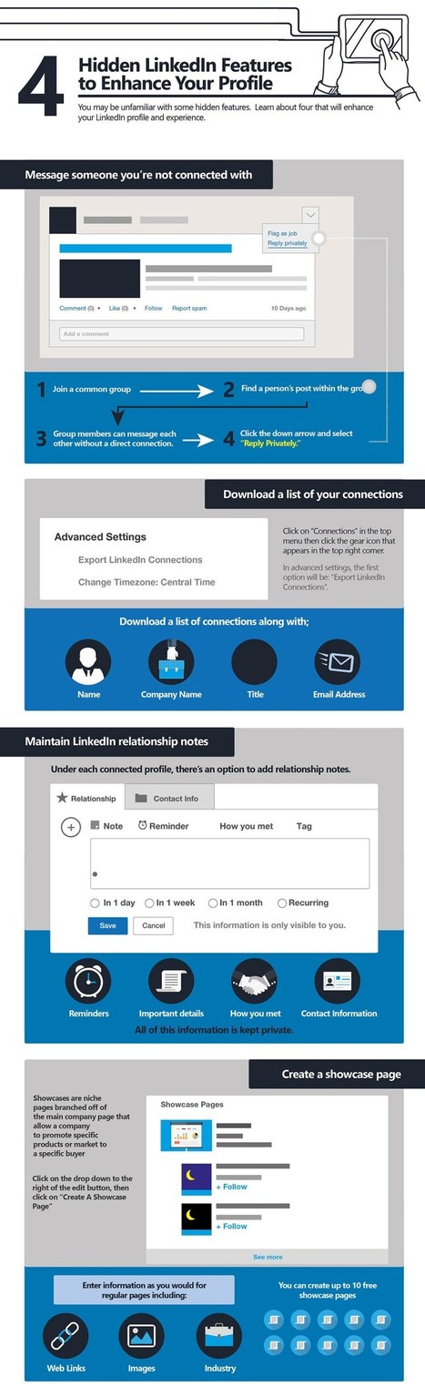 Le guide ultime pour créer un top profil LinkedIn [INFOGRAPHIE] | Social media - E-reputation | Scoop.it